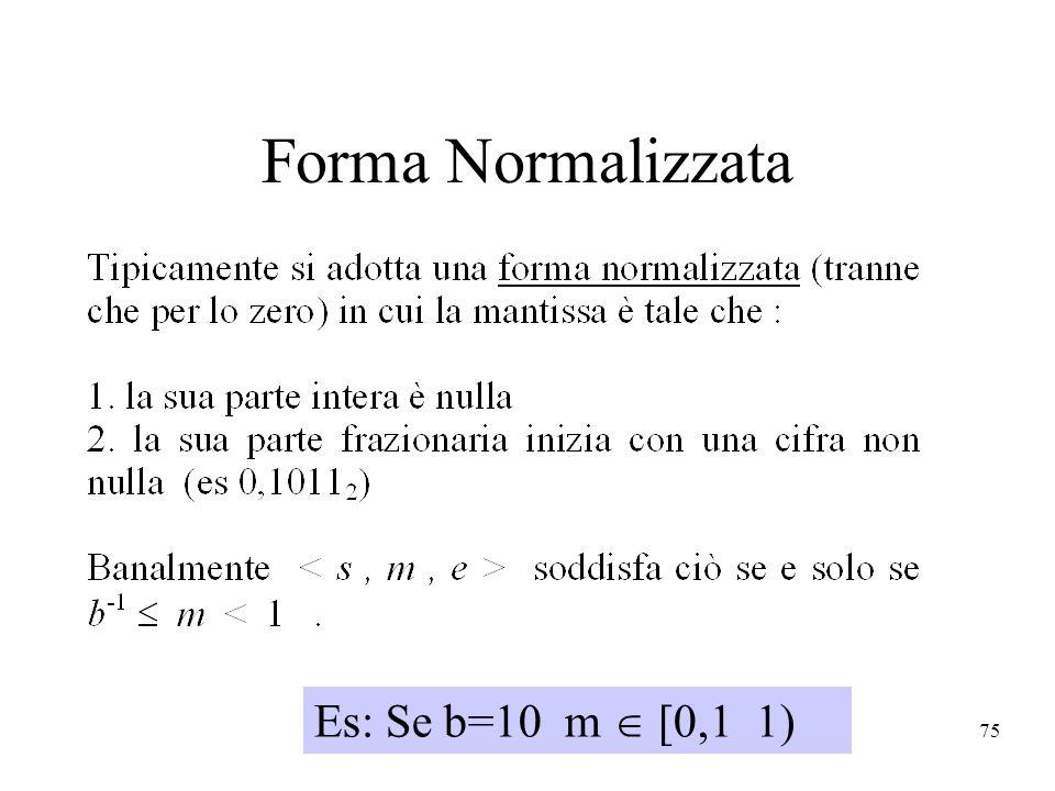 Forma Normalizzata Es: Se b=10 m  [0,1 1)
